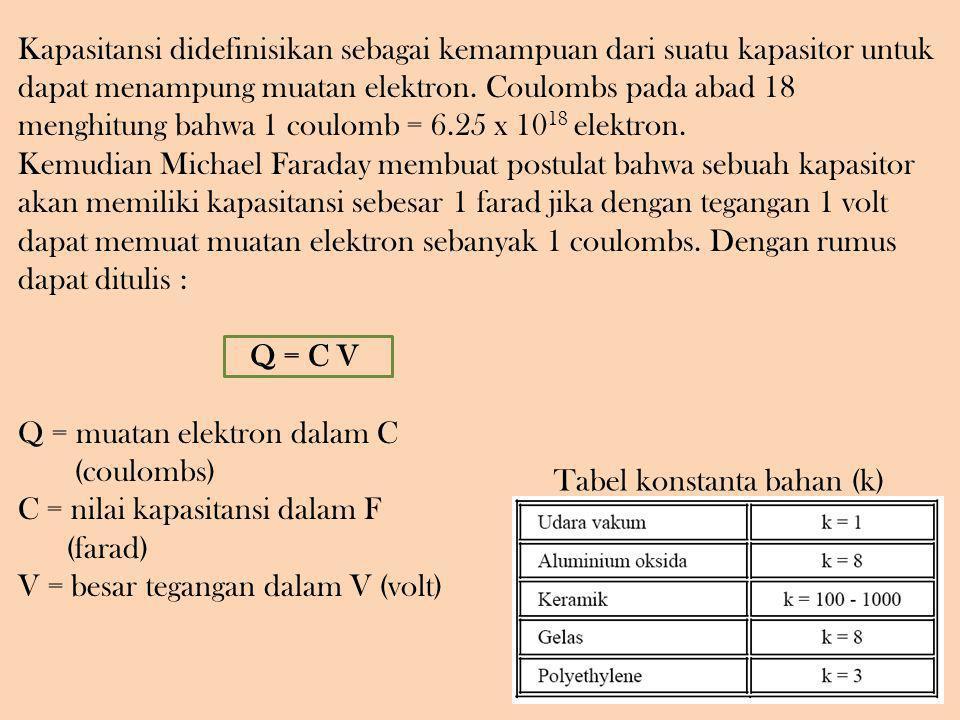 Kapasitansi didefinisikan sebagai kemampuan dari suatu kapasitor untuk dapat menampung muatan elektron. Coulombs pada abad 18 menghitung bahwa 1 coulomb = 6.25 x 1018 elektron.