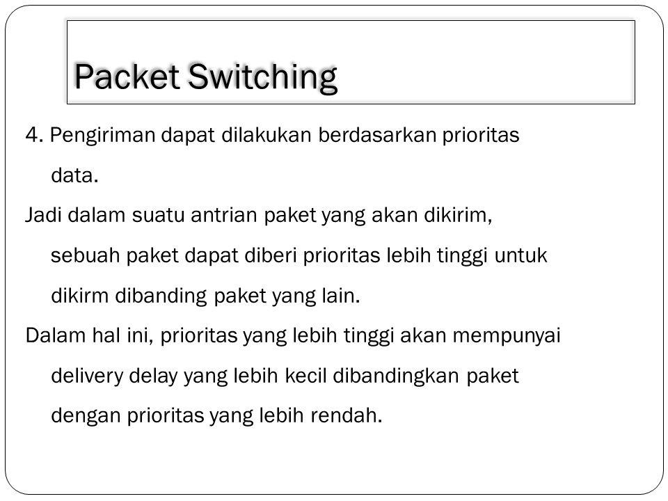 3/30/2011 Packet Switching. 4. Pengiriman dapat dilakukan berdasarkan prioritas data.