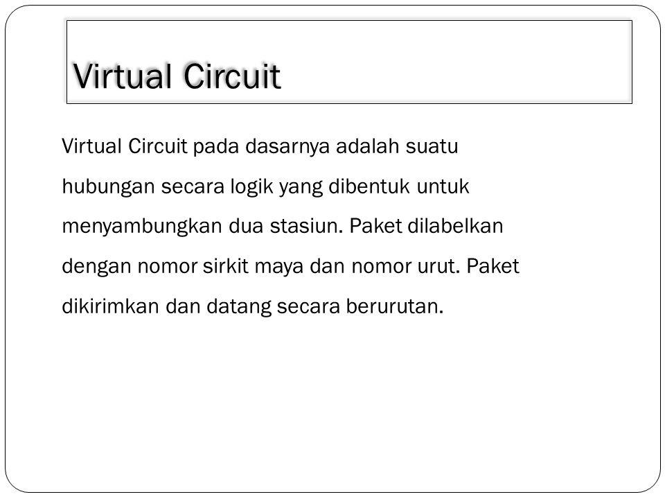 3/30/2011 Virtual Circuit.