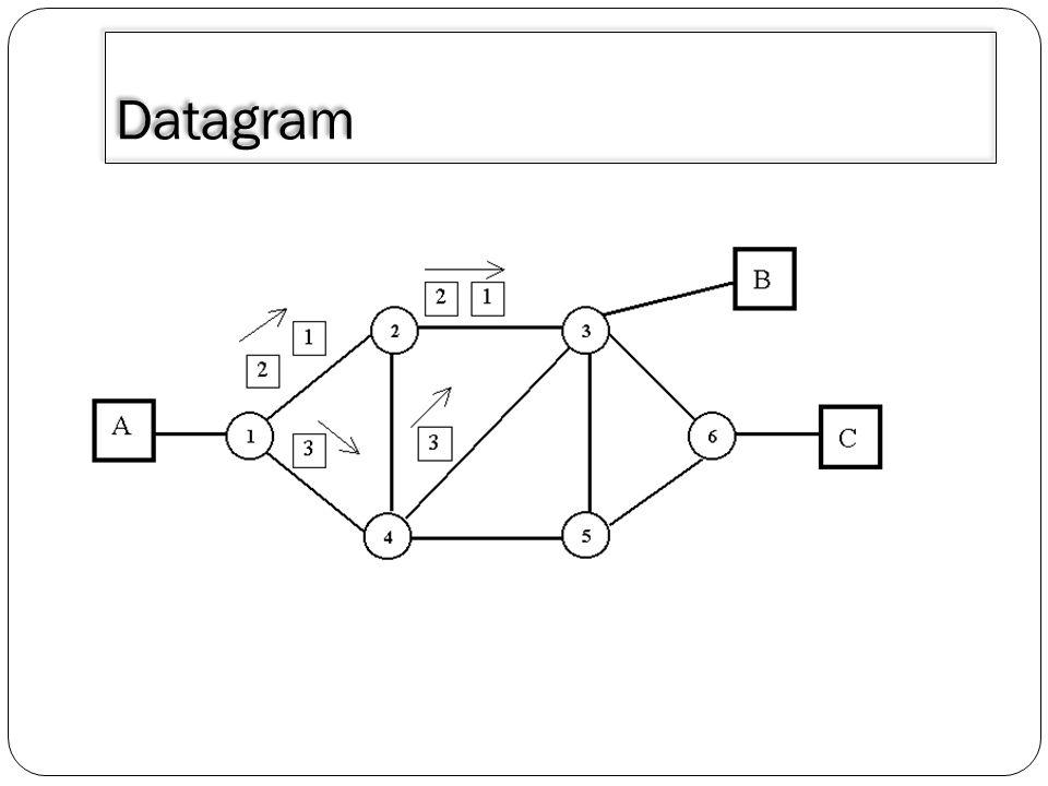 3/30/2011 Datagram