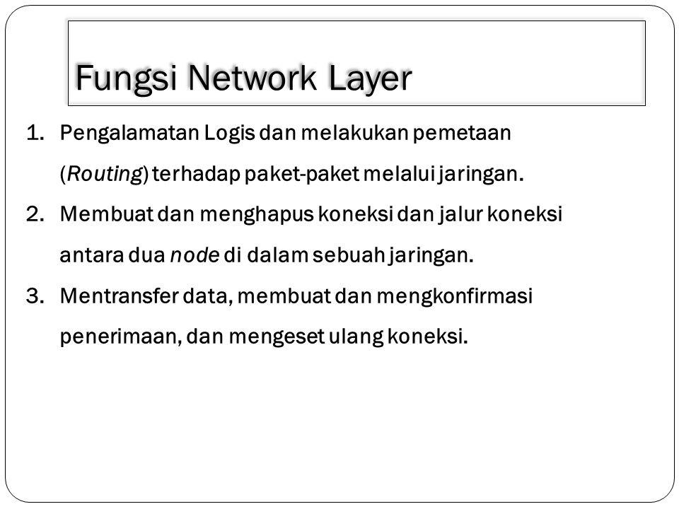 3/30/2011 Fungsi Network Layer. Pengalamatan Logis dan melakukan pemetaan (Routing) terhadap paket-paket melalui jaringan.