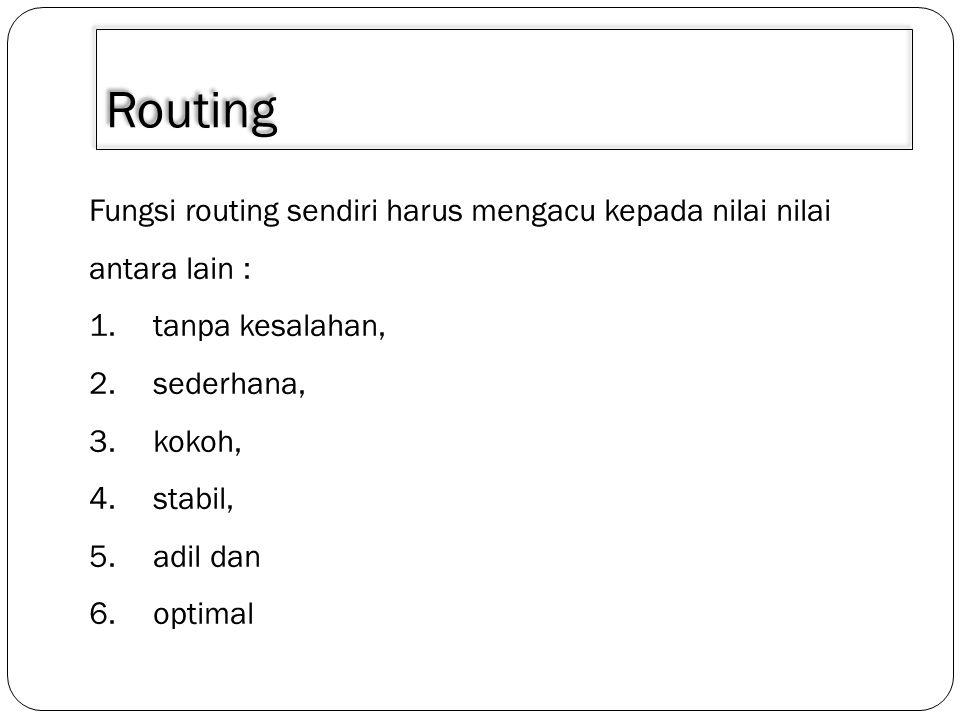 3/30/2011 Routing. Fungsi routing sendiri harus mengacu kepada nilai nilai antara lain : tanpa kesalahan,