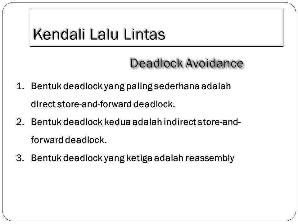 Kendali Lalu Lintas Deadlock Avoidance
