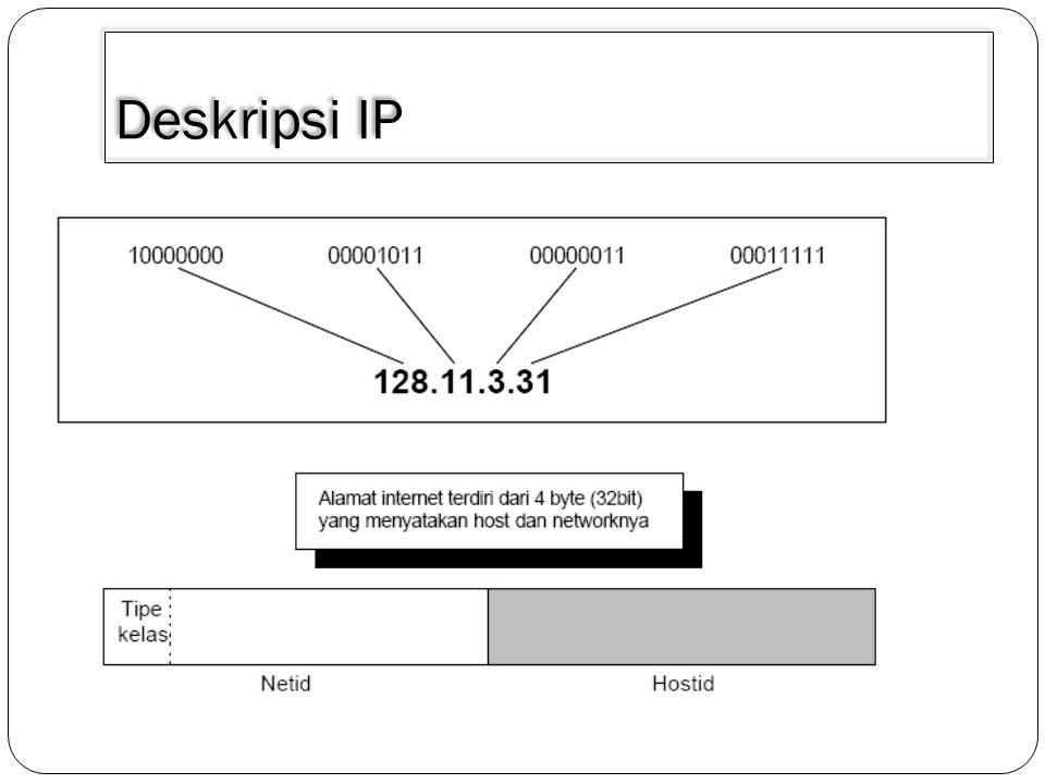 3/30/2011 Deskripsi IP