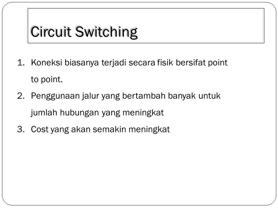 3/30/2011 Circuit Switching. Koneksi biasanya terjadi secara fisik bersifat point to point.