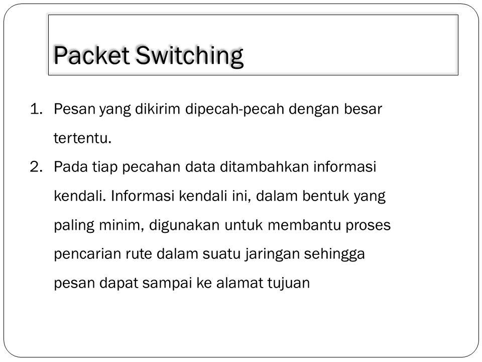 3/30/2011 Packet Switching. Pesan yang dikirim dipecah-pecah dengan besar tertentu.