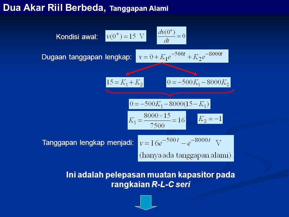 Ini adalah pelepasan muatan kapasitor pada rangkaian R-L-C seri