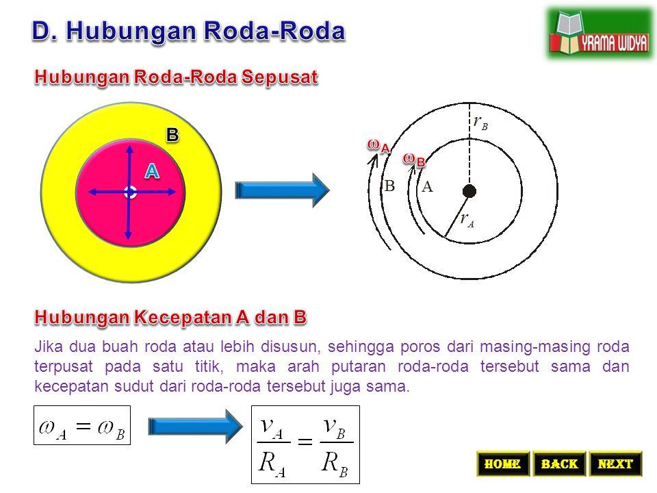 D. Hubungan Roda-Roda Hubungan Roda-Roda Sepusat B wA wB A