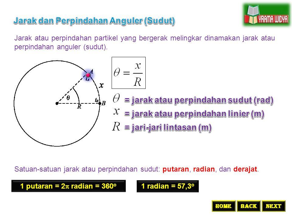 Jarak dan Perpindahan Anguler (Sudut)