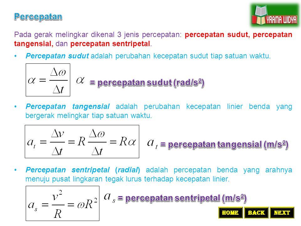 = percepatan sudut (rad/s2)