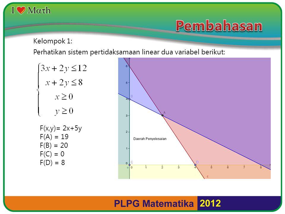 Pembahasan Kelompok 1: Perhatikan sistem pertidaksamaan linear dua variabel berikut: F(x,y)= 2x+5y.