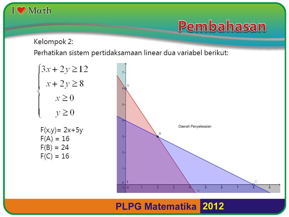 Pembahasan Kelompok 2: Perhatikan sistem pertidaksamaan linear dua variabel berikut: F(x,y)= 2x+5y.