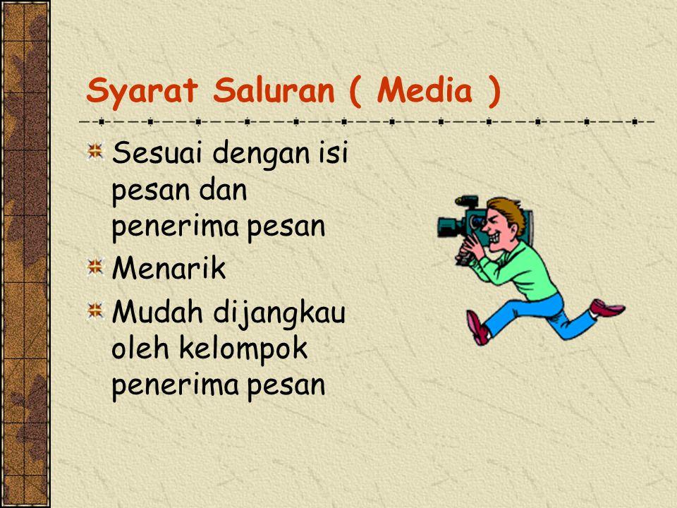 Syarat Saluran ( Media )