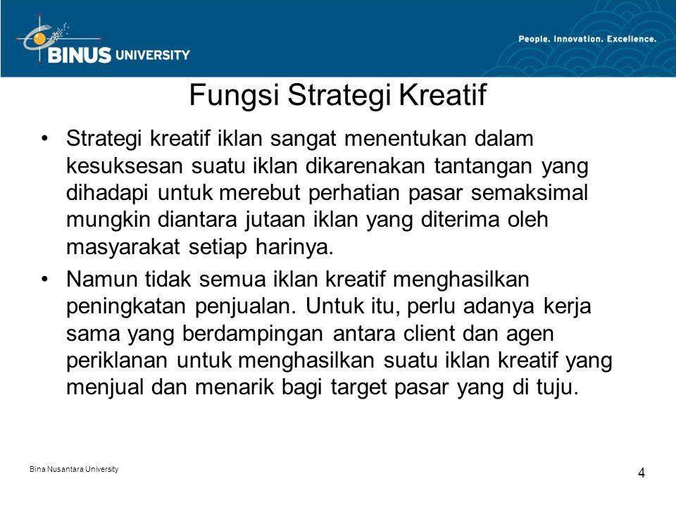Fungsi Strategi Kreatif