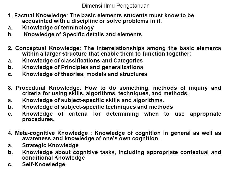 Dimensi Ilmu Pengetahuan