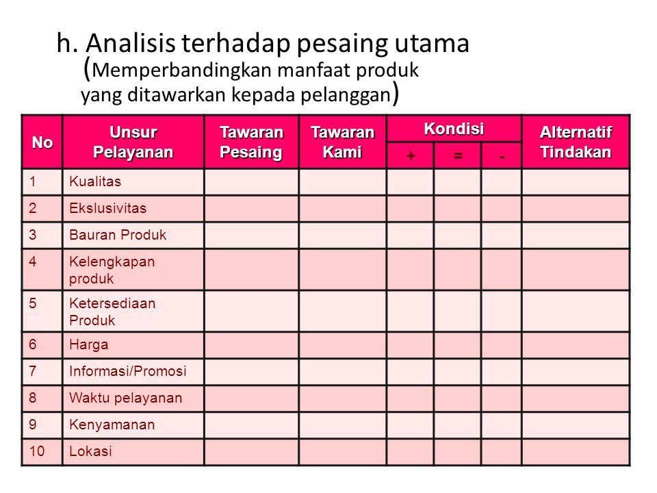 h. Analisis terhadap pesaing utama (Memperbandingkan manfaat produk