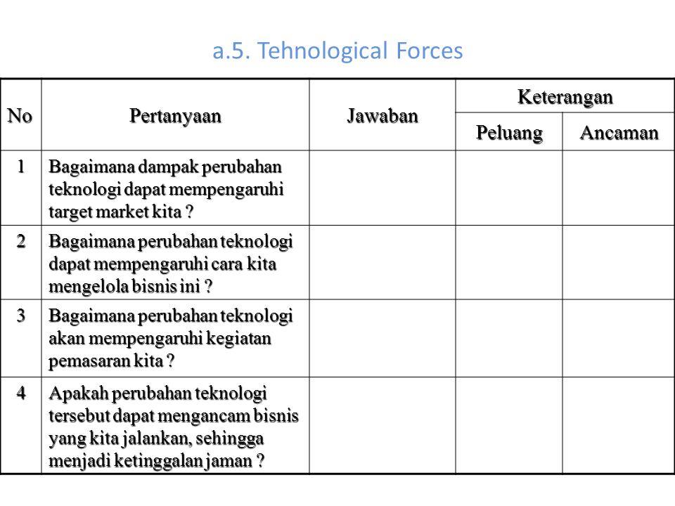 a.5. Tehnological Forces No Pertanyaan Jawaban Keterangan Peluang