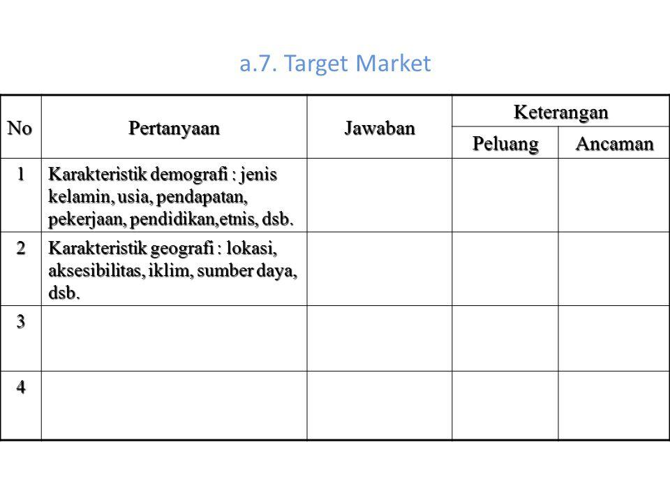 a.7. Target Market No Pertanyaan Jawaban Keterangan Peluang Ancaman 1