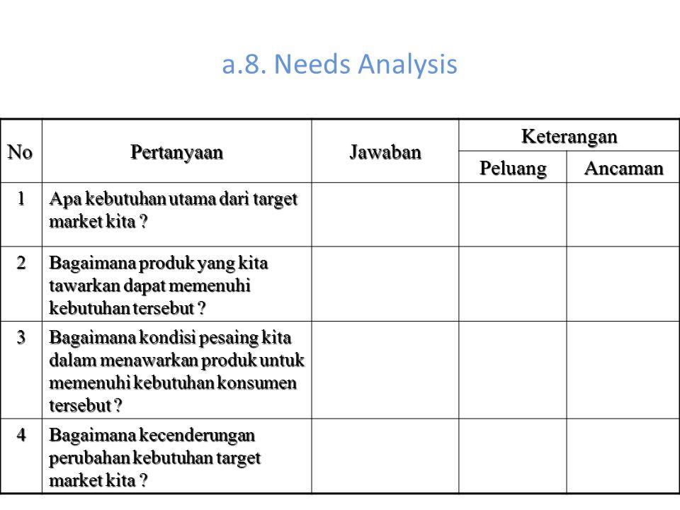 a.8. Needs Analysis No Pertanyaan Jawaban Keterangan Peluang Ancaman 1