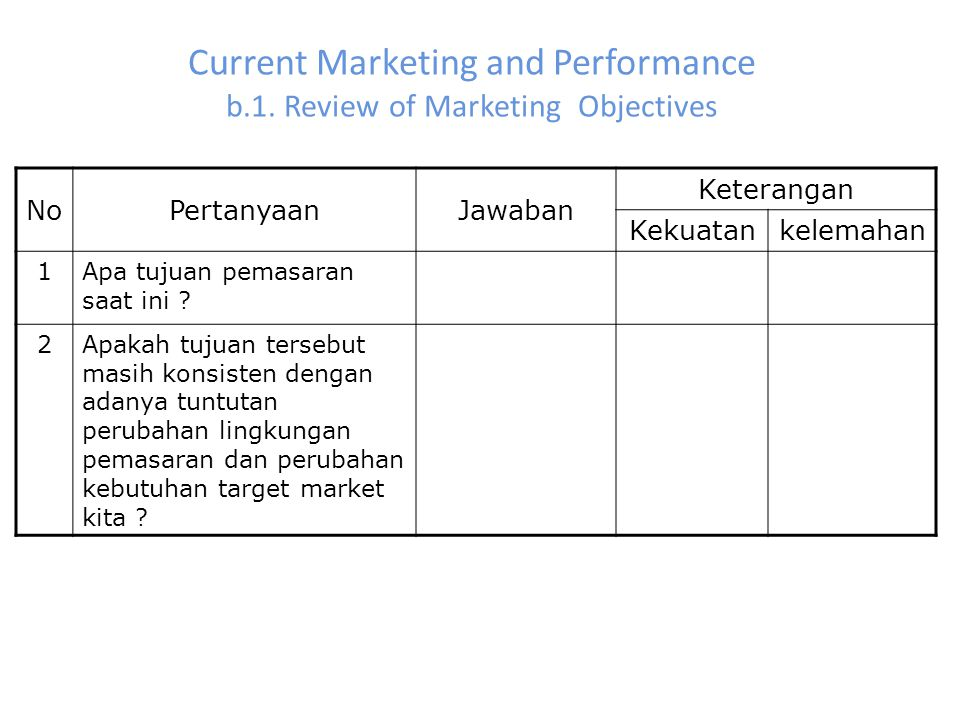 Current Marketing and Performance b.1. Review of Marketing Objectives