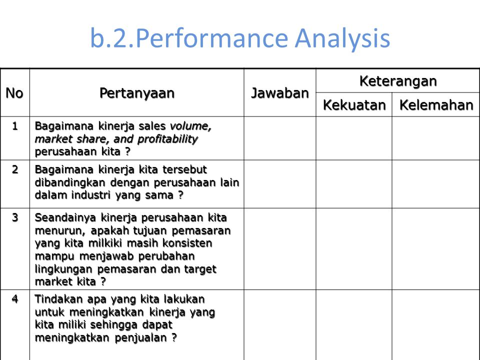 b.2.Performance Analysis