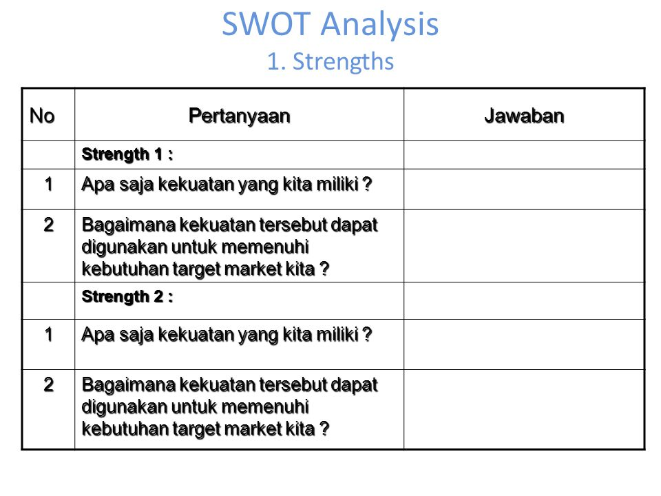 SWOT Analysis 1. Strengths