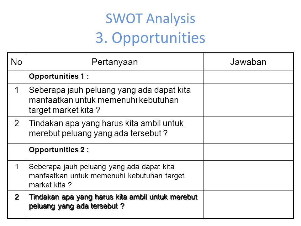 SWOT Analysis 3. Opportunities