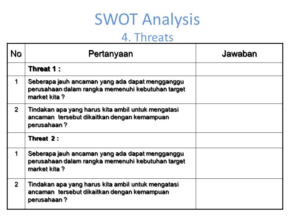 SWOT Analysis 4. Threats No Pertanyaan Jawaban Threat 1 : 1