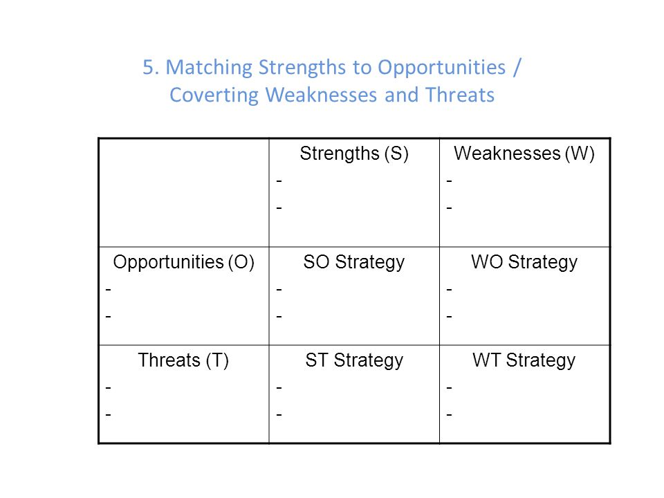 5. Matching Strengths to Opportunities / Coverting Weaknesses and Threats