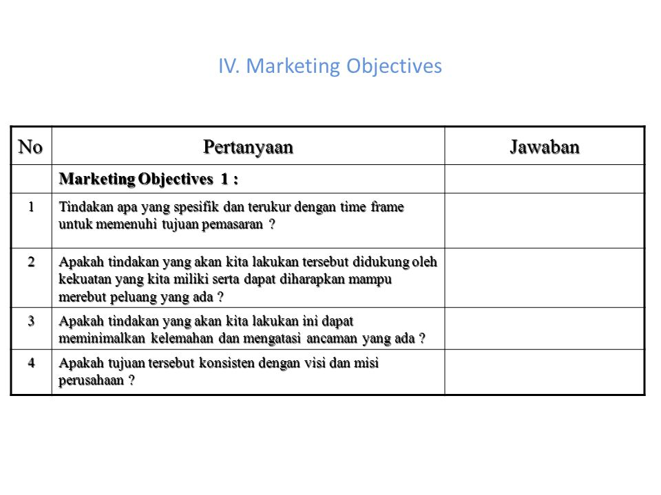 IV. Marketing Objectives