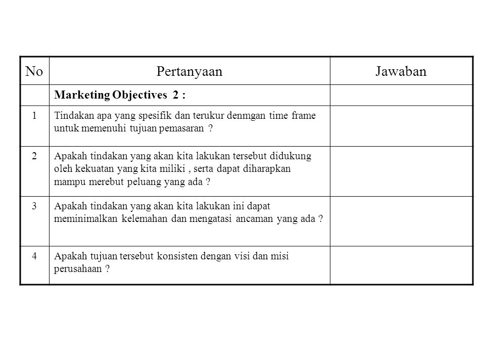 No Pertanyaan Jawaban Marketing Objectives 2 : 1
