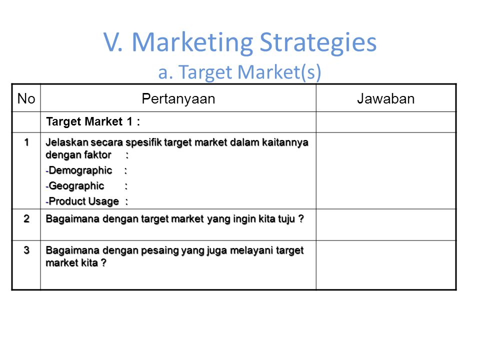 V. Marketing Strategies a. Target Market(s)