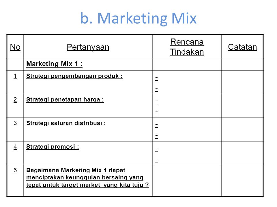b. Marketing Mix No Pertanyaan Rencana Tindakan Catatan -
