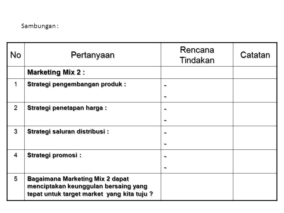 No Pertanyaan Rencana Tindakan Catatan - Sambungan : Marketing Mix 2 :