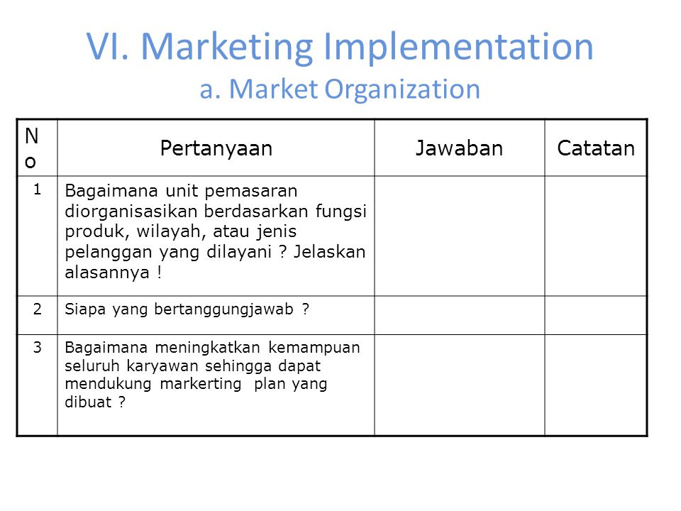 VI. Marketing Implementation a. Market Organization
