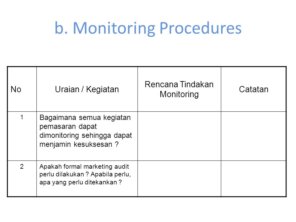 b. Monitoring Procedures