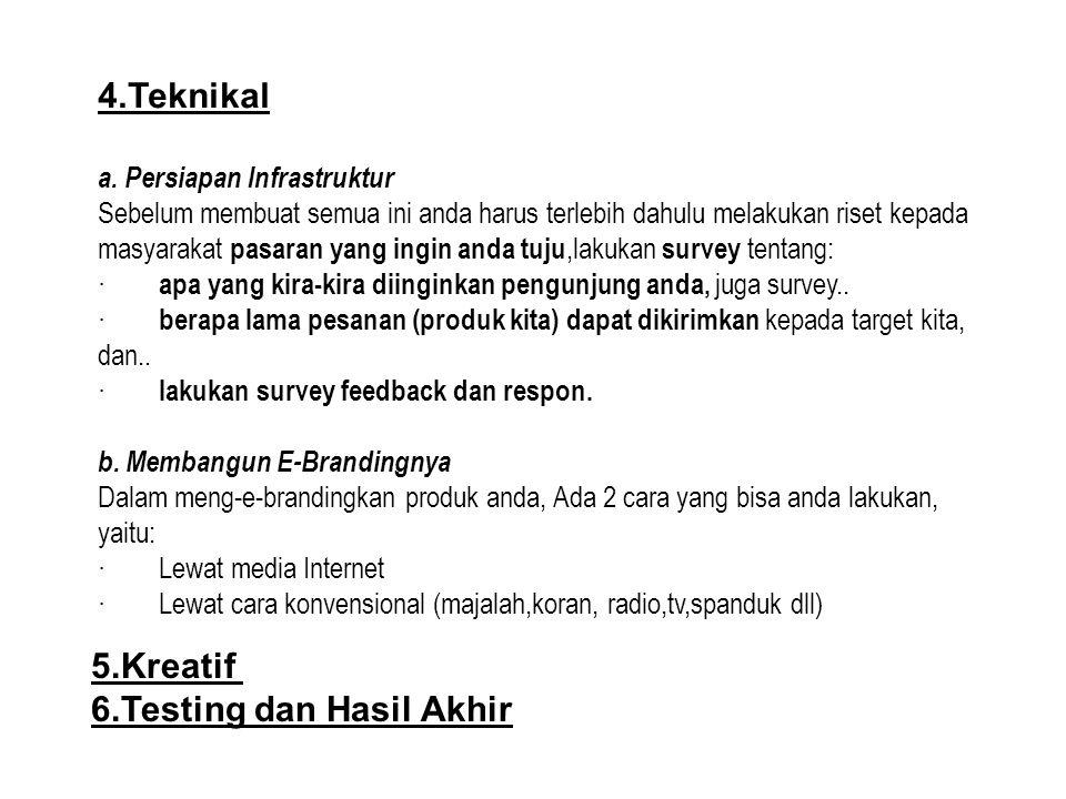 6.Testing dan Hasil Akhir