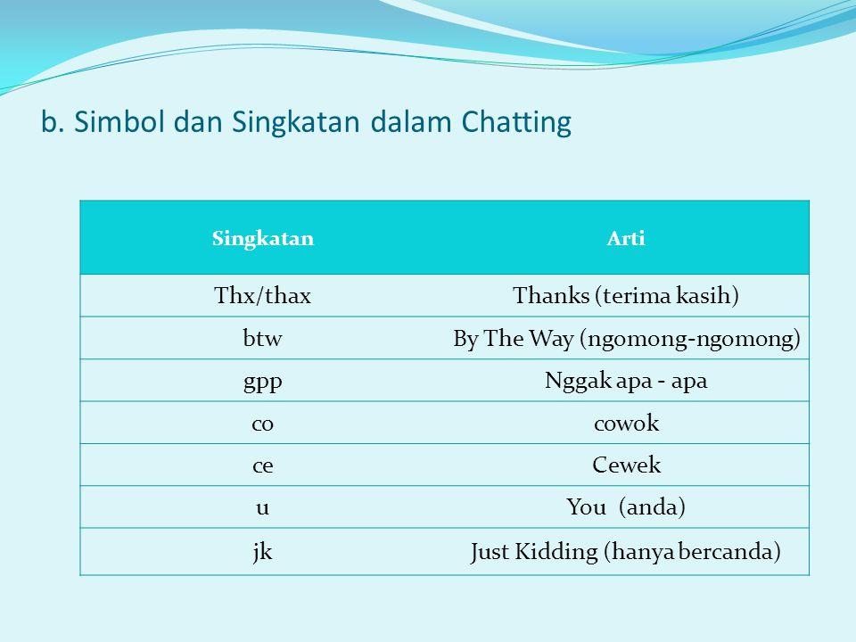 b. Simbol dan Singkatan dalam Chatting