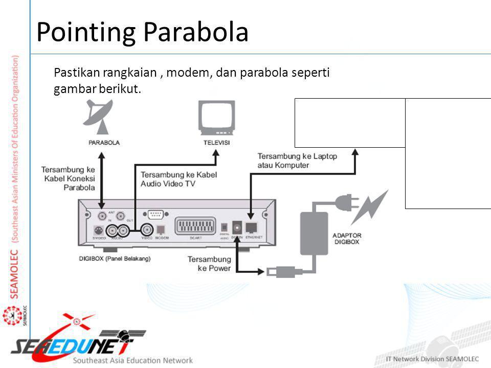 Pointing Parabola Pastikan rangkaian , modem, dan parabola seperti
