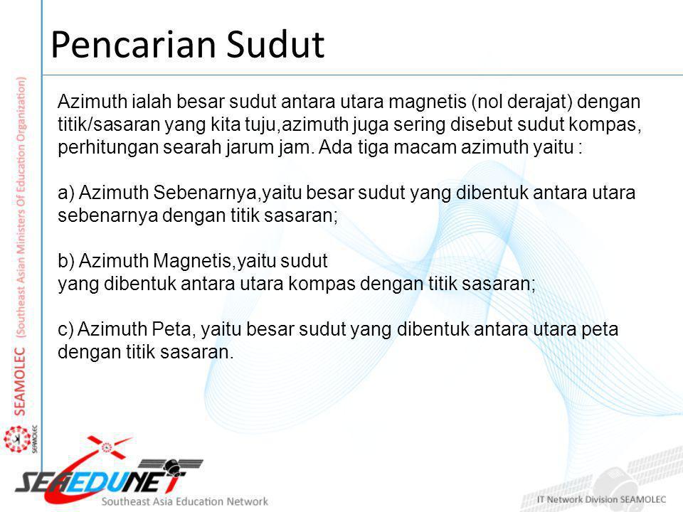 Pencarian Sudut Azimuth ialah besar sudut antara utara magnetis (nol derajat) dengan.