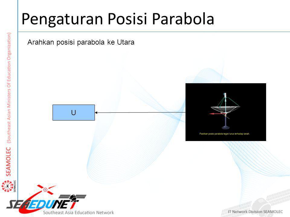 Pengaturan Posisi Parabola