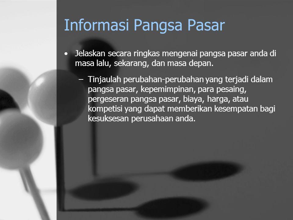 Informasi Pangsa Pasar
