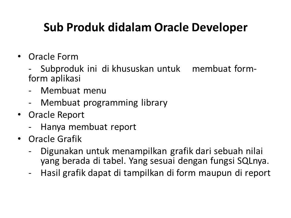 Sub Produk didalam Oracle Developer