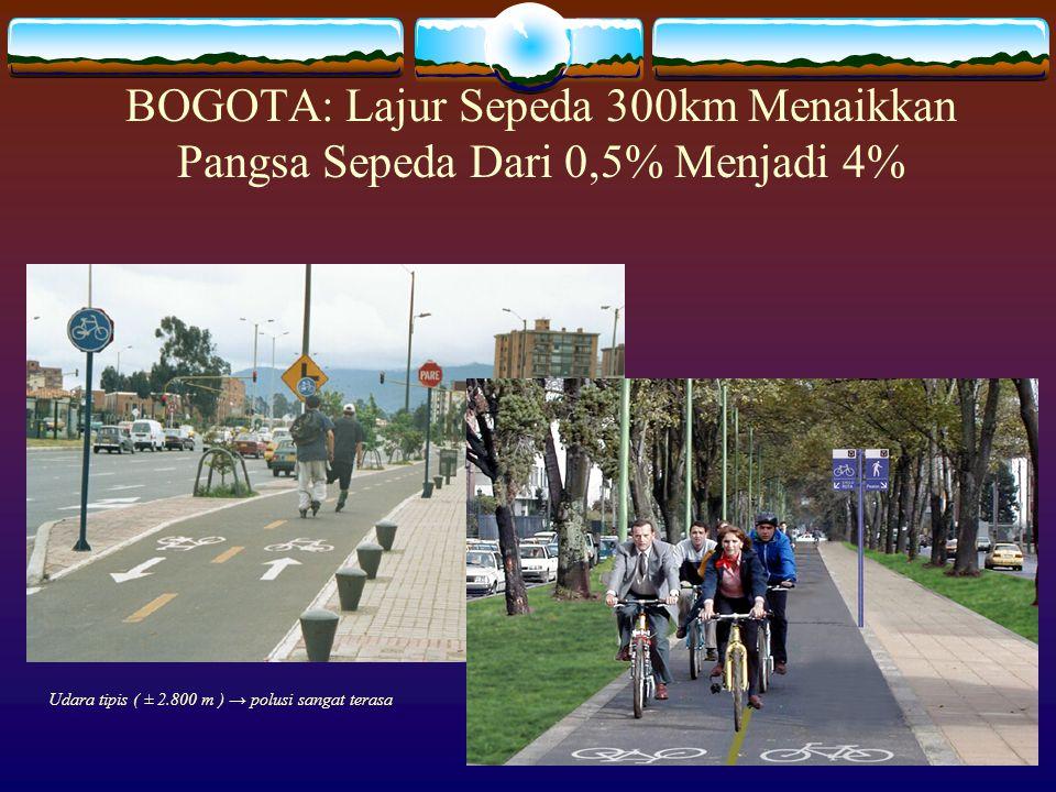 BOGOTA: Lajur Sepeda 300km Menaikkan Pangsa Sepeda Dari 0,5% Menjadi 4%