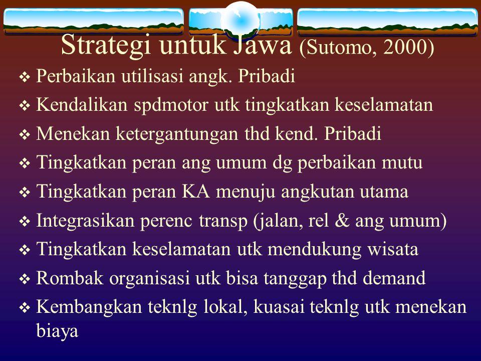 Strategi untuk Jawa (Sutomo, 2000)
