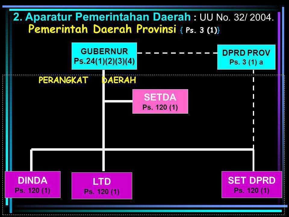Pemerintah Daerah Provinsi { Ps. 3 (1)}