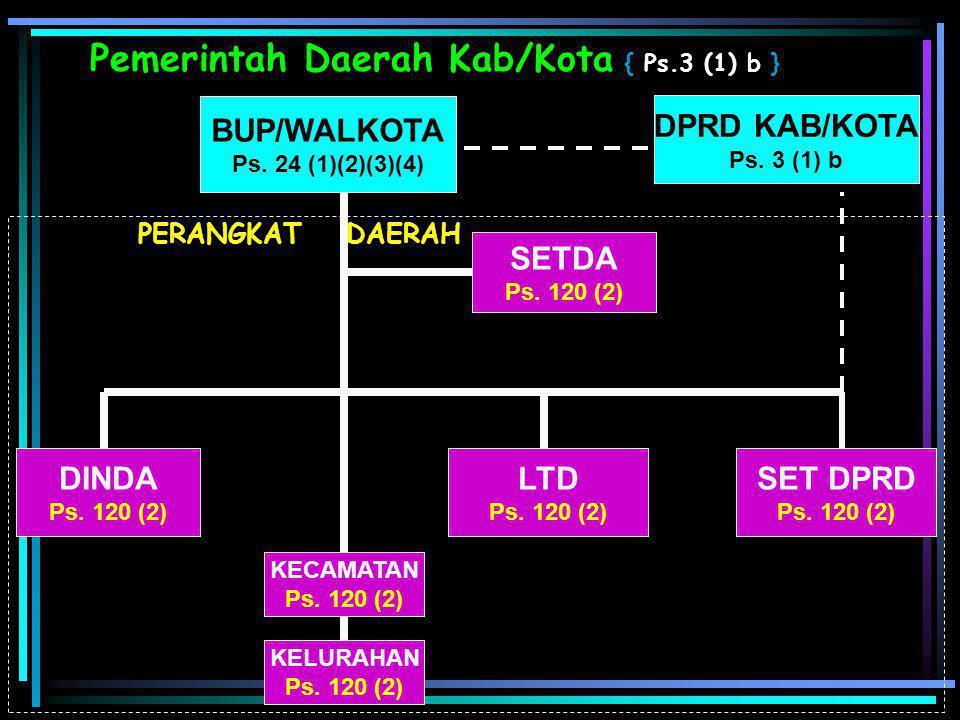 Pemerintah Daerah Kab/Kota { Ps.3 (1) b }