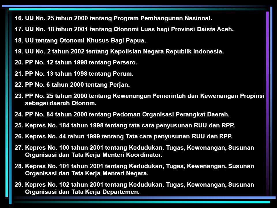 16. UU No. 25 tahun 2000 tentang Program Pembangunan Nasional.