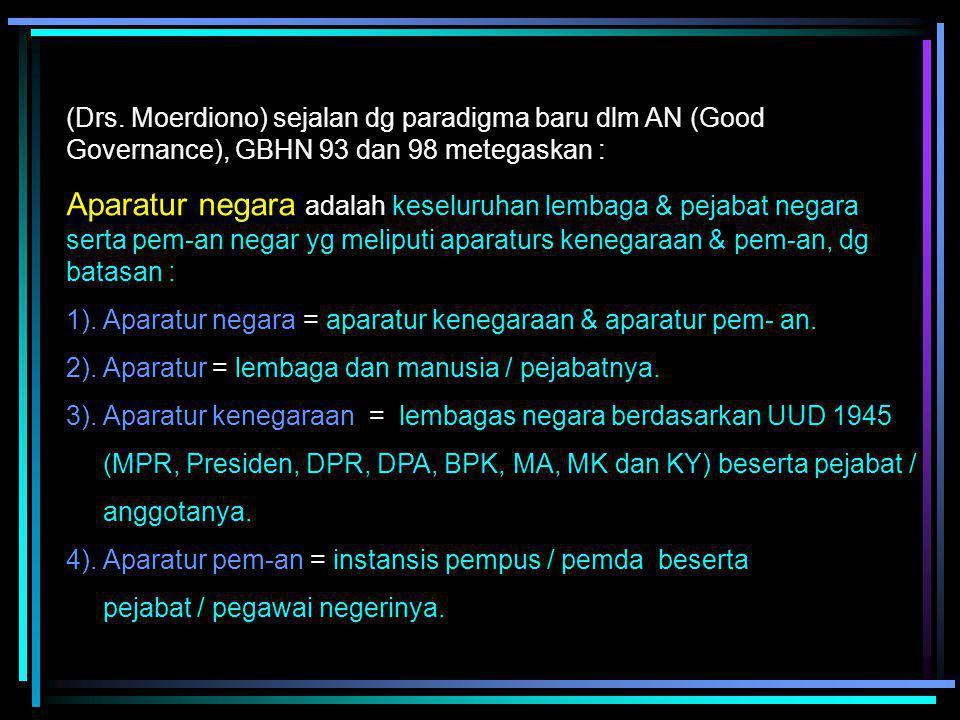 (Drs. Moerdiono) sejalan dg paradigma baru dlm AN (Good Governance), GBHN 93 dan 98 metegaskan :