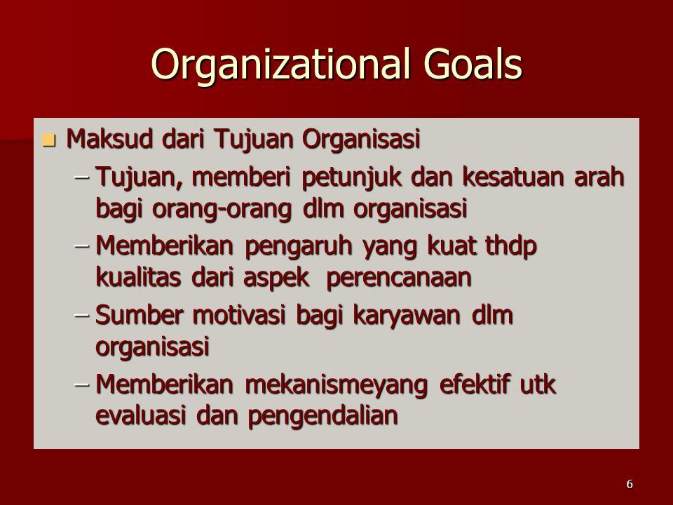 Organizational Goals Maksud dari Tujuan Organisasi